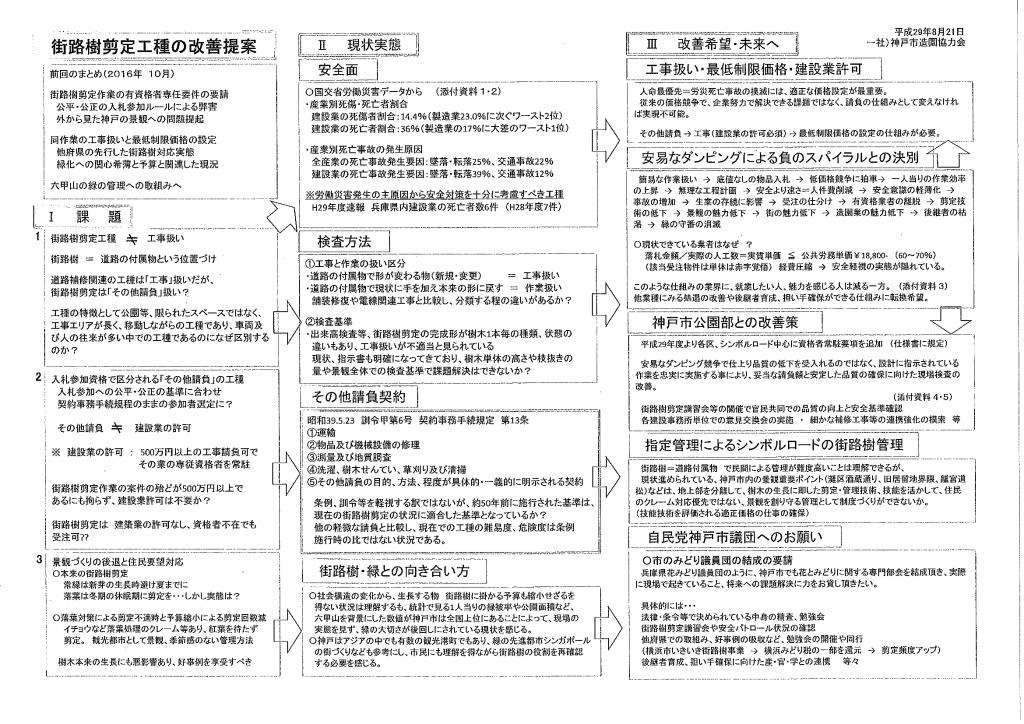 自民党神戸意見交換 提案書