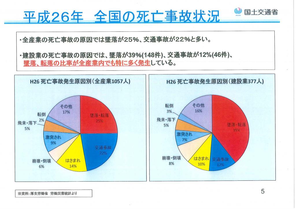 自民党神戸意見交換 事故データ